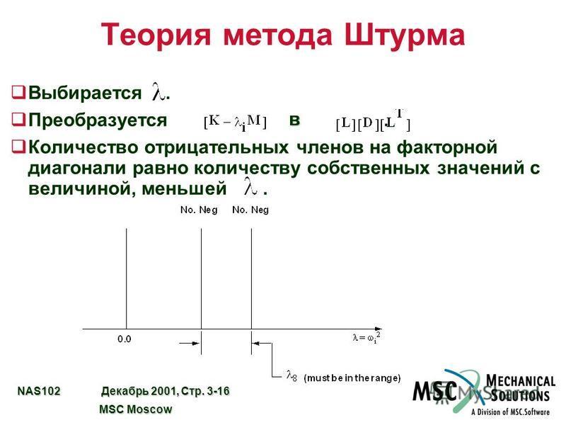 NAS102 Декабрь 2001, Стр. 3-16 MSC Moscow MSC Moscow Теория метода Штурма q Выбирается. q Преобразуется. q Количество отрицательных членов на факторной диагонали равно количеству собственных значений с величиной, меньшей.в