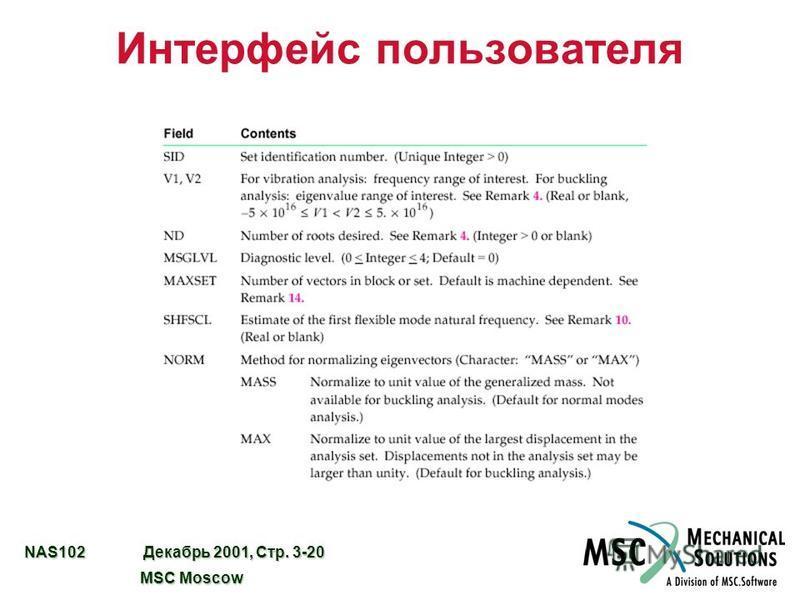 NAS102 Декабрь 2001, Стр. 3-20 MSC Moscow MSC Moscow Интерфейс пользователя