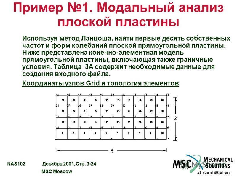 NAS102 Декабрь 2001, Стр. 3-24 MSC Moscow MSC Moscow Пример 1. Модальный анализ плоской пластины Используя метод Ланцоша, найти первые десять собственных частот и форм колебаний плоской прямоугольной пластины. Ниже представлена конечно-элементная мод