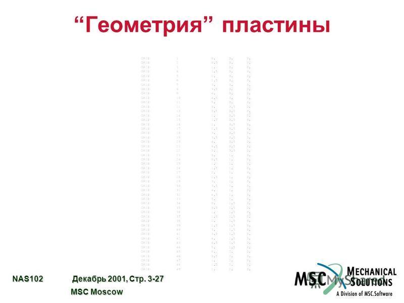 NAS102 Декабрь 2001, Стр. 3-27 MSC Moscow MSC Moscow Геометрия пластины