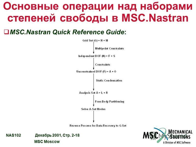 NAS102 Декабрь 2001, Стр. 2-18 MSC Moscow MSC Moscow Основные операции над наборами степеней свободы в MSC.Nastran qMSC.Nastran Quick Reference Guide: