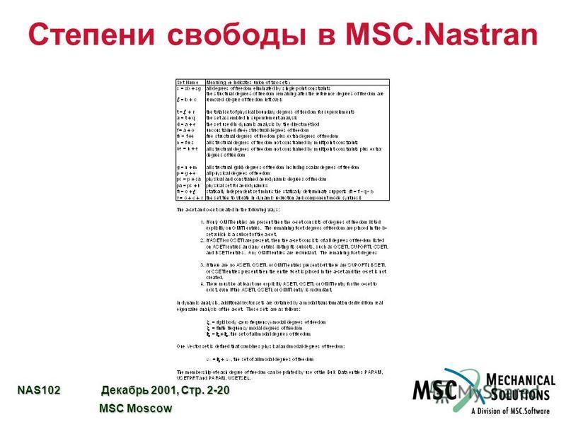 u041f u0440 u0435 u0437 u0435 u043d u0442 u0430 u0446 u0438 u044f  u043d u0430  u0442 u0435 u043c u0443  quot nas102  u0414 u0435 u043a u0430 u0431 u0440 u044c 2001   u0421 u0442 u0440 2 1 msc nastran quick reference guide 2012 nastran quick reference guide 2013 pdf