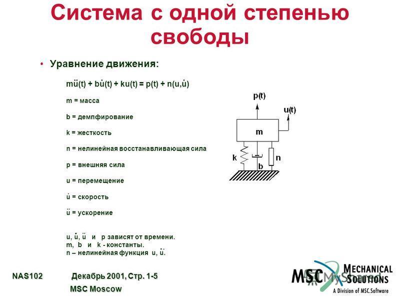 NAS102 Декабрь 2001, Стр. 1-5 MSC Moscow MSC Moscow Система с одной степенью свободы Уравнение движения: mu(t) + bu(t) + ku(t) = p(t) + n(u,u) m = масса b = демпфирование k = жесткость n = нелинейная восстанавливающая сила p = внешняя сила u = переме
