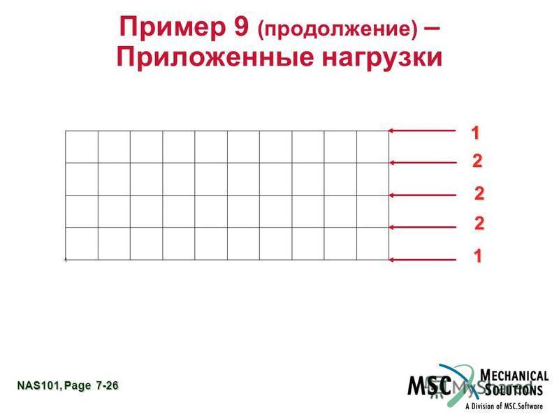 NAS101, Page 7-26 Пример 9 (продолжение) – Приложенные нагрузки 2 2 2 1 1