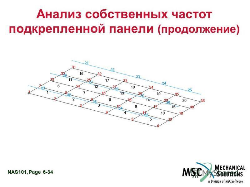 NAS101, Page 6-34 Анализ собственных частот подкрепленной панели (продолжение)