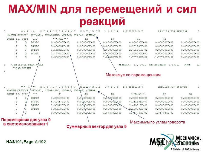 NAS101, Page 5-102 MAX/MIN для перемещений и сил реакций 0 *** T1 *** D I S P L A C E M E N T M A X / M I N V A L U E S U M M A R Y RESULTS FOR SUBCASE 1 MAXMIN OPTIONS: SET=ALL, CID=BASIC, VMAG=2, VMAG=2, COMP=T1 POINT ID. TYPE CID ***TMAG*** T2 T3