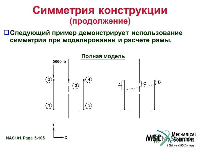 NAS101, Page 5-105 Симметрия конструкции (продолжение) Следующий пример демонстрирует использование симметрии при моделировании и расчете рамы. Полная модель