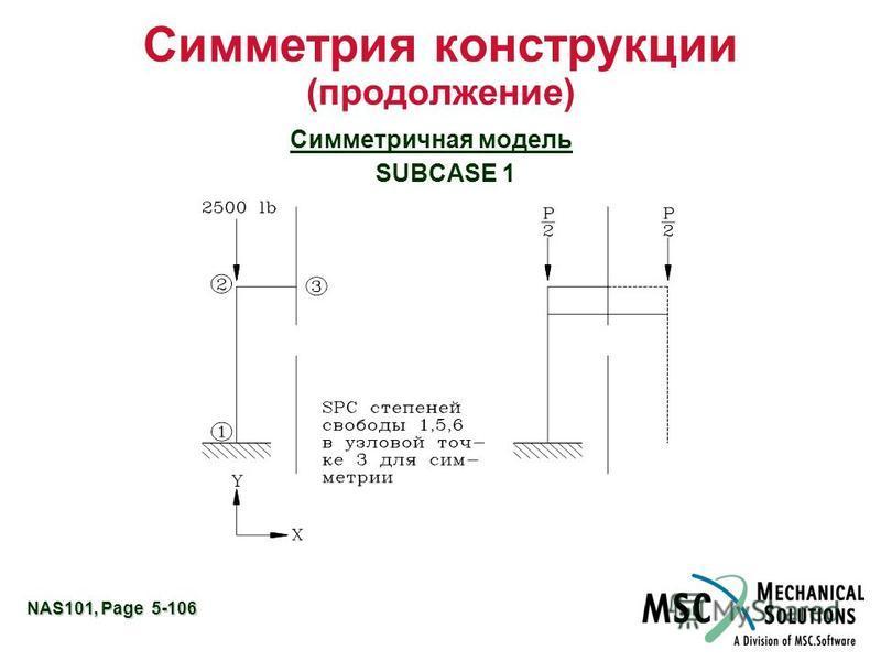 NAS101, Page 5-106 Симметрия конструкции (продолжение) Симметричная модель SUBCASE 1