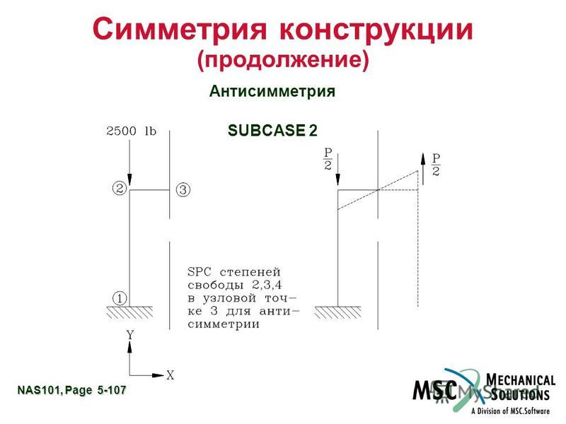 NAS101, Page 5-107 Симметрия конструкции (продолжение) Антисимметрия SUBCASE 2