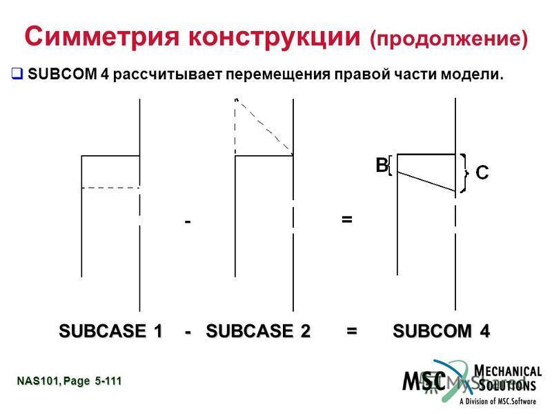 NAS101, Page 5-111 qSUBCOM 4 рассчитывает перемещения правой части модели. Симметрия конструкции (продолжение) SUBCASE 1 - SUBCASE 2 = SUBCOM 4