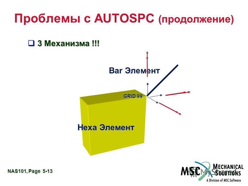 NAS101, Page 5-13 Проблемы с AUTOSPC (продолжение) Hexa Элемент Bar Элемент GRID 99 3 Механизма !!! 3 Механизма !!!