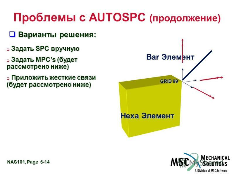 NAS101, Page 5-14 Проблемы с AUTOSPC (продолжение) Hexa Элемент Bar Элемент GRID 99 Manual SPC MPCs (later) Rigid Links (later) Варианты решения: Варианты решения: Задать SPC вручную Задать SPC вручную Задать MPCs (будет рассмотрено ниже) Задать MPCs