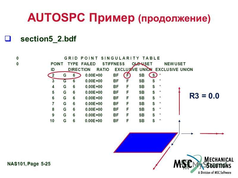 NAS101, Page 5-25 AUTOSPC Пример (продолжение) section5_2. bdf 0 G R I D P O I N T S I N G U L A R I T Y T A B L E 0 POINT TYPE FAILED STIFFNESS OLD USET NEW USET ID DIRECTION RATIO EXCLUSIVE UNION EXCLUSIVE UNION 2 G 6 0.00E+00 BF F SB S * 3 G 6 0.0