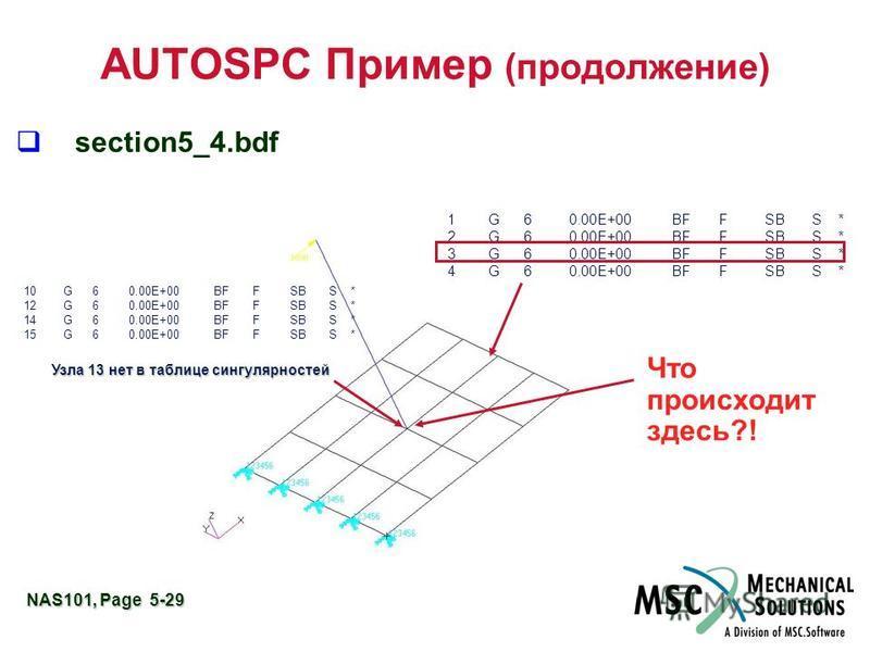 NAS101, Page 5-29 AUTOSPC Пример (продолжение) section5_4. bdf 1 G 6 0.00E+00 BF F SB S * 2 G 6 0.00E+00 BF F SB S * 3 G 6 0.00E+00 BF F SB S * 4 G 6 0.00E+00 BF F SB S * Узла 13 нет в таблице сингулярностей Что происходит здесь?! 10 G 6 0.00E+00 BF
