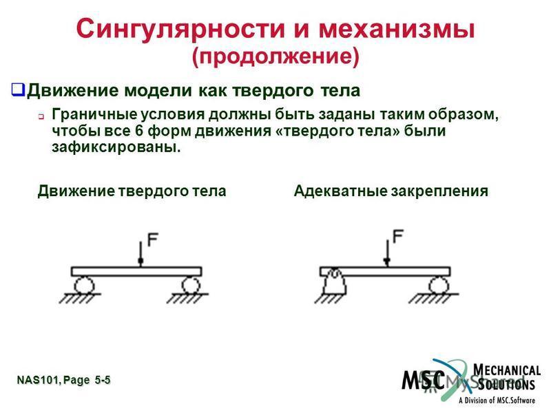 NAS101, Page 5-5 Сингулярности и механизмы (продолжение) Движение модели как твердого тела Граничные условия должны быть заданы таким образом, чтобы все 6 форм движения «твердого тела» были зафиксированы. Движение твердого тела Адекватные закрепления