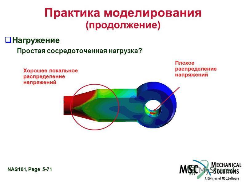 NAS101, Page 5-71 Практика моделирования (продолжение) Нагружение Простая сосредоточенная нагрузка? Плохое распределение напряжений Хорошее локальное распределение напряжений