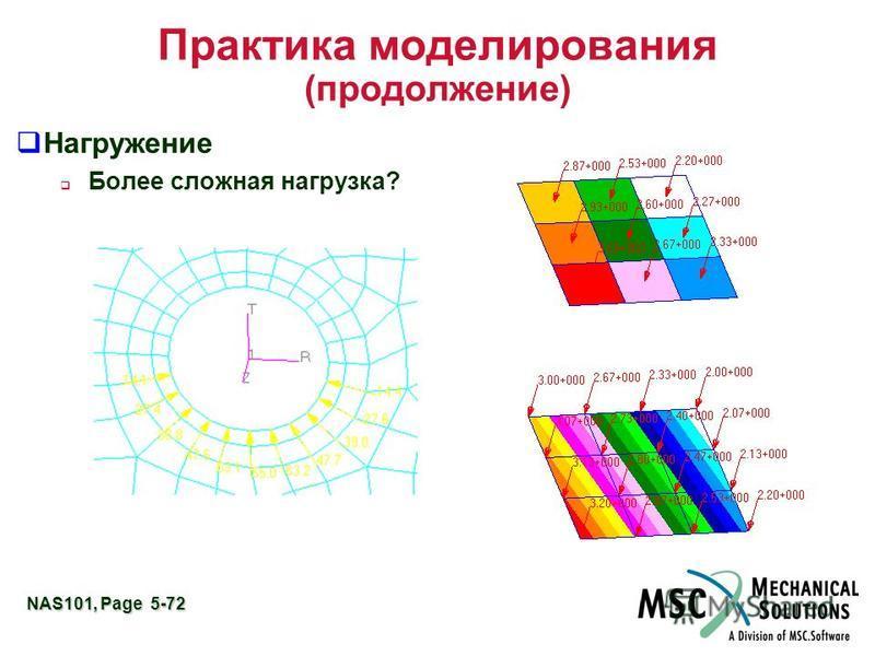 NAS101, Page 5-72 Практика моделирования (продолжение) Нагружение Более сложная нагрузка?
