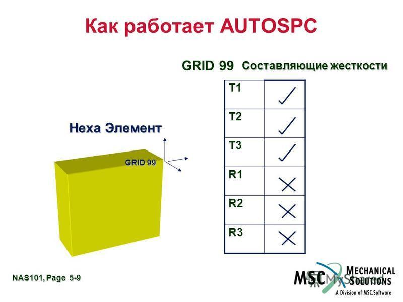 NAS101, Page 5-9 Как работает AUTOSPC GRID 99 T1 T2 T3 R1 R2 R3 Hexa Элемент GRID 99 Составляющие жесткости