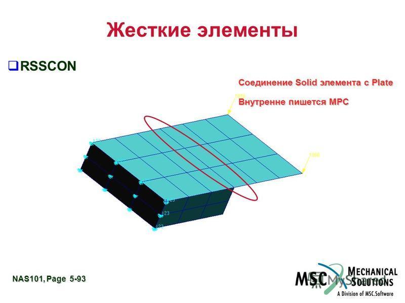 NAS101, Page 5-93 Жесткие элементы RSSCON Соединение Solid элемента с Plate Внутренне пишется MPC