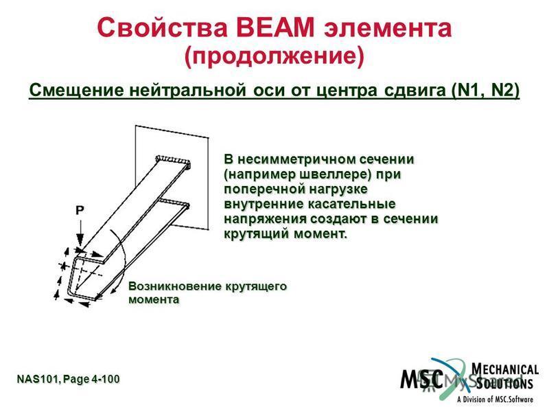 NAS101, Page 4-100 Свойства BEAM элемента (продолжение) Смещение нейтральной оси от центра сдвига (N1, N2) В несимметричном сечении (например швеллере) при поперечной нагрузке внутренние касательные напряжения создают в сечении крутящий момент. Возни