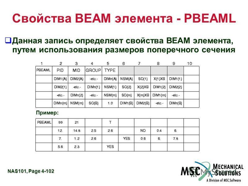 NAS101, Page 4-102 Свойства BEAM элемента - PBEAML Данная запись определяет свойства BEAM элемента, путем использования размеров поперечного сечения Пример: