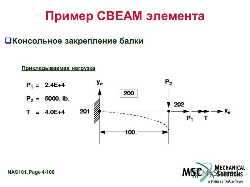 NAS101, Page 4-108 Пример CBEAM элемента Консольное закрепление балки Прикладываемая нагрузка