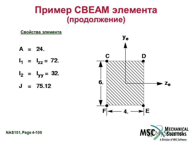 NAS101, Page 4-109 Пример CBEAM элемента (продолжение) Свойства элемента