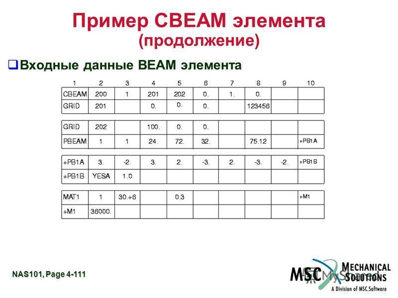 NAS101, Page 4-111 Пример CBEAM элемента (продолжение) Входные данные BEAM элемента