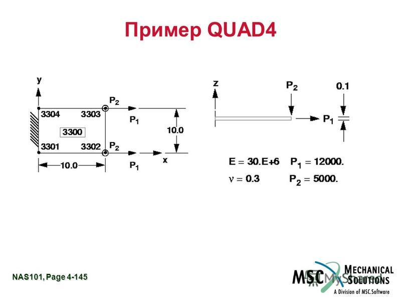 NAS101, Page 4-145 Пример QUAD4
