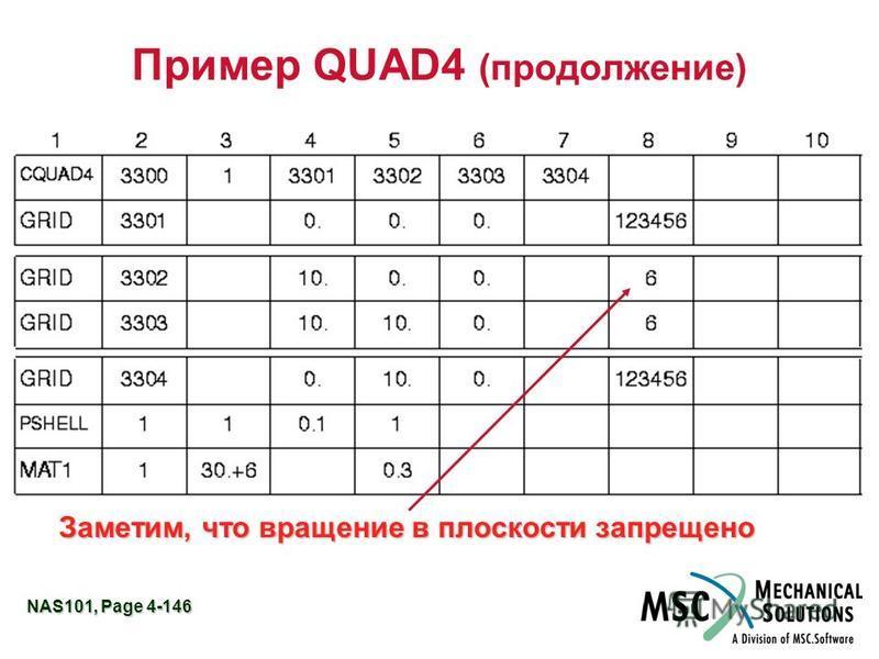 NAS101, Page 4-146 Пример QUAD4 (продолжение) Заметим, что вращение в плоскости запрещено