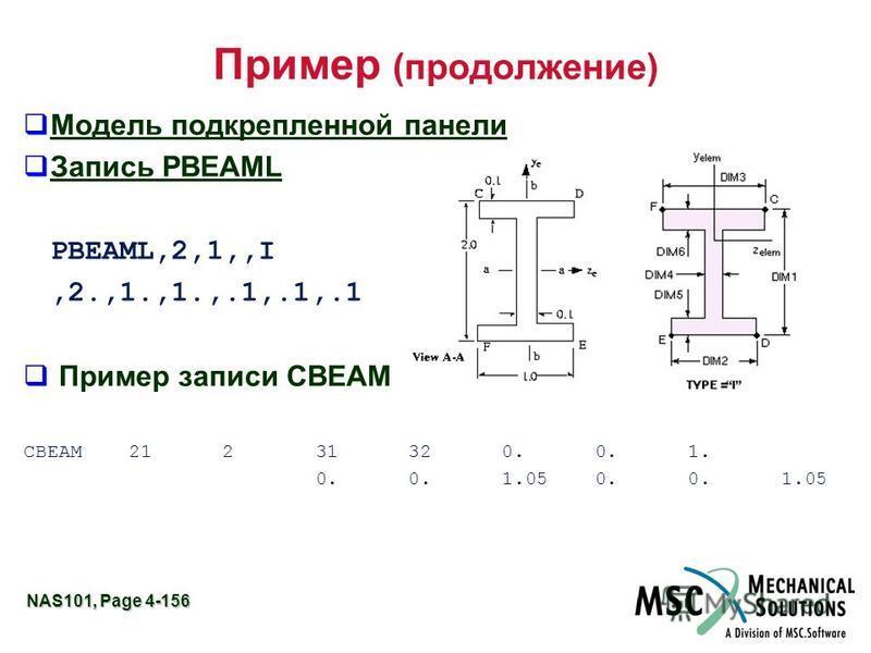 NAS101, Page 4-156 Пример (продолжение) Модель подкрепленной панели Запись PBEAML PBEAML,2,1,,I,2.,1.,1.,.1,.1,.1 Пример записи CBEAM CBEAM 21 2 31 32 0. 0. 1. 0. 0. 1.05 0. 0. 1.05