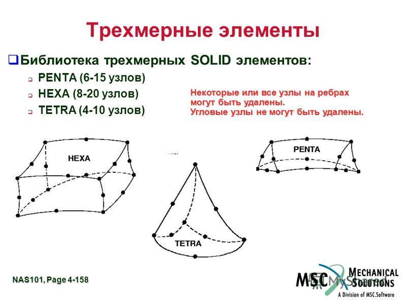 NAS101, Page 4-158 Трехмерные элементы Библиотека трехмерных SOLID элементов: PENTA (6-15 узлов) HEXA (8-20 узлов) TETRA (4-10 узлов) Некоторые или все узлы на ребрах могут быть удалены. Угловые узлы не могут быть удалены.
