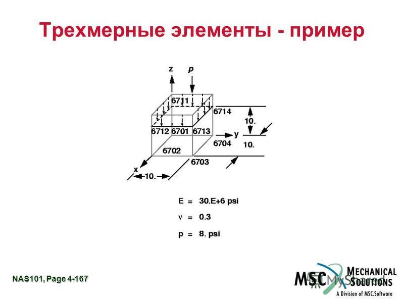 NAS101, Page 4-167 Трехмерные элементы - пример