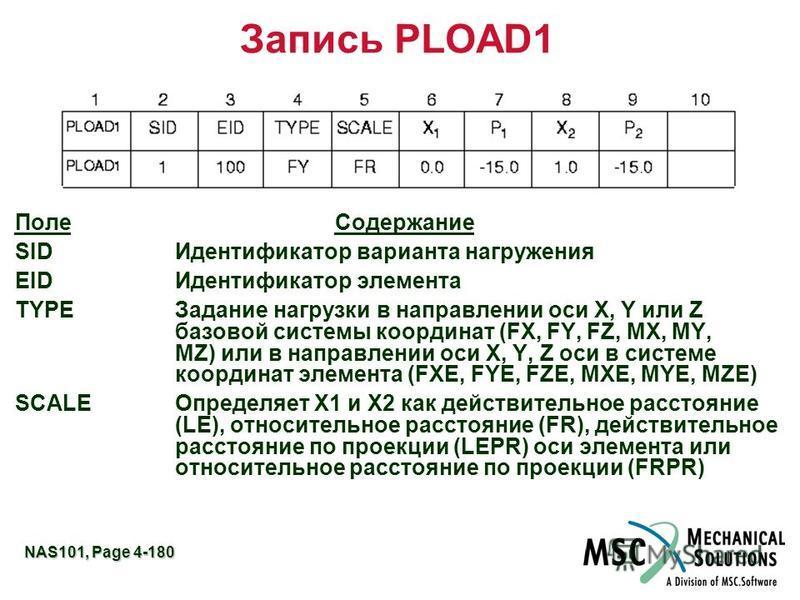 NAS101, Page 4-180 Запись PLOAD1 Поле Содержание SIDИдентификатор варианта нагружения EIDИдентификатор элемента TYPEЗадание нагрузки в направлении оси X, Y или Z базовой системы координат (FX, FY, FZ, MX, MY, MZ) или в направлении оси X, Y, Z оси в с
