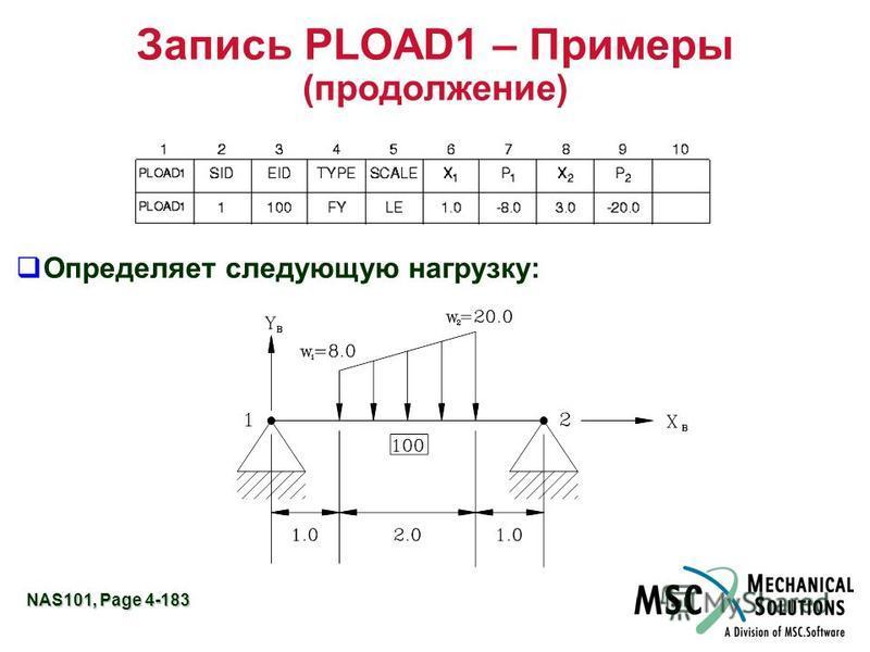 NAS101, Page 4-183 Запись PLOAD1 – Примеры (продолжение) Определяет следующую нагрузку: