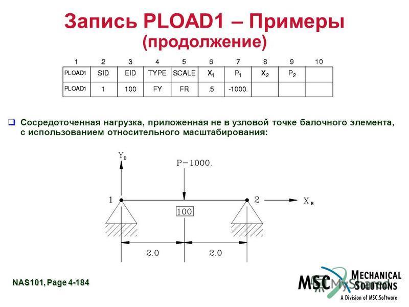 NAS101, Page 4-184 Запись PLOAD1 – Примеры (продолжение) Сосредоточенная нагрузка, приложенная не в узловой точке балочного элемента, с использованием относительного масштабирования: