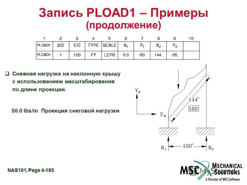 NAS101, Page 4-185 Запись PLOAD1 – Примеры (продолжение) Снежная нагрузка на наклонную крышу с использованием масштабирования по длине проекции. 50.0 lbs/in Проекция снеговой нагрузки