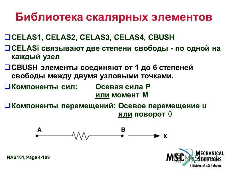 NAS101, Page 4-189 Библиотека скалярных элементов CELAS1, CELAS2, CELAS3, CELAS4, CBUSH CELASi cвязывают две степени свободы - по одной на каждый узел CBUSH элементы соединяют от 1 до 6 степеней свободы между двумя узловыми точками. Компоненты сил:Ос