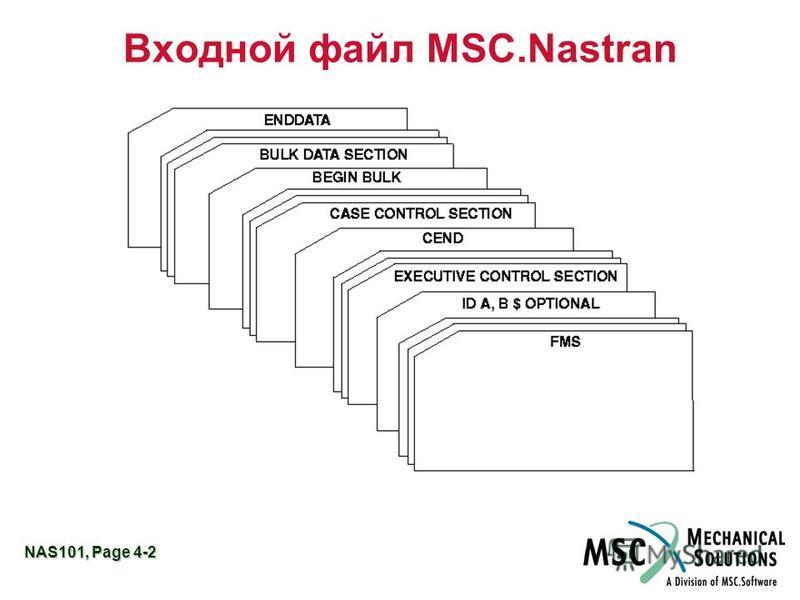 NAS101, Page 4-2 Входной файл MSC.Nastran