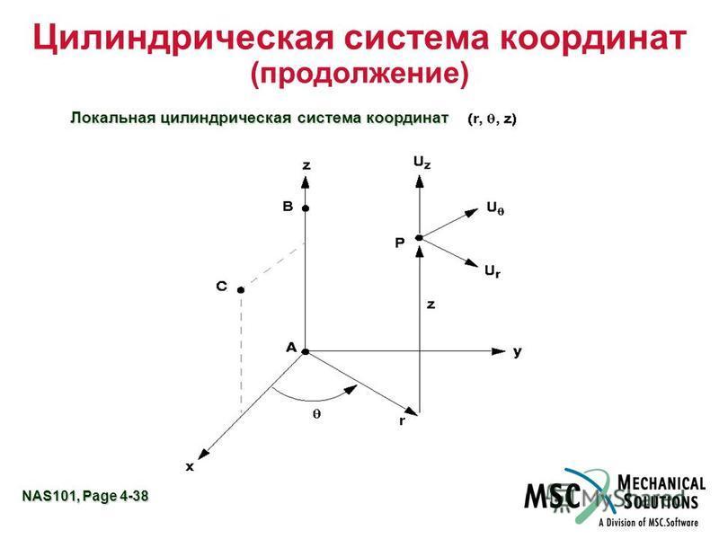 NAS101, Page 4-38 Цилиндрическая система координат (продолжение) Локальная цилиндрическая система координат