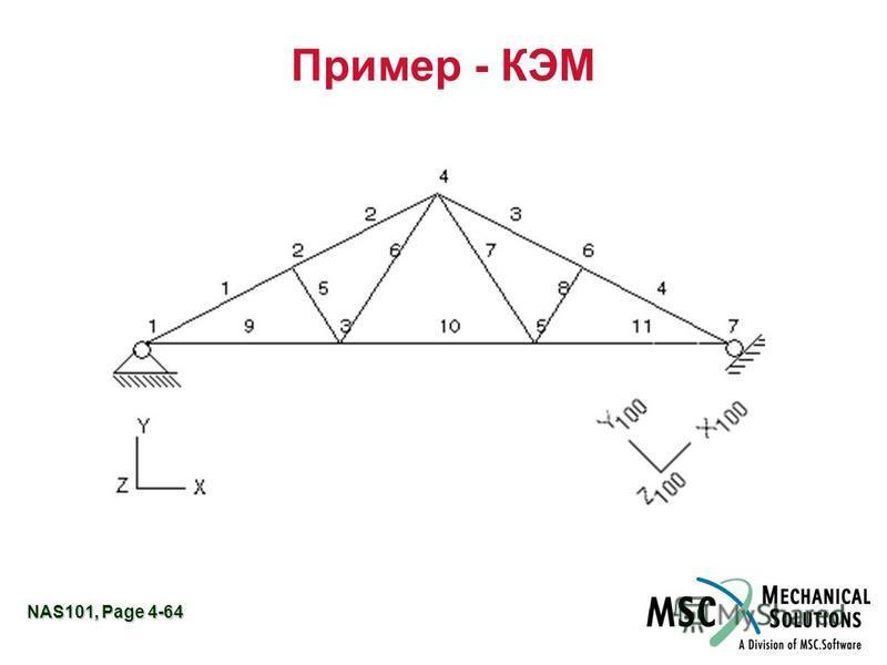 NAS101, Page 4-64 Пример - КЭМ