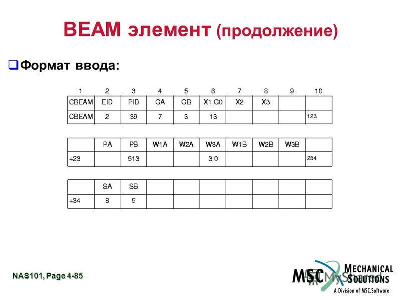 NAS101, Page 4-85 BEAM элемент (продолжение) Формат ввода: