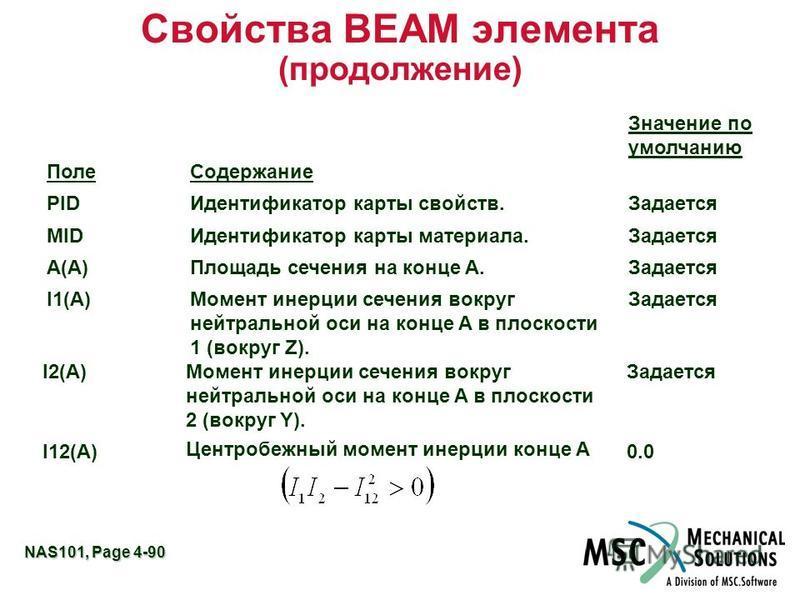 NAS101, Page 4-90 Свойства BEAM элемента (продолжение) Задается Момент инерции сечения вокруг нейтральной оси на конце A в плоскости 1 (вокруг Z). I1(A) Задается Площадь сечения на конце A.A(A) Задается Идентификатор карты материала.MID Задается Иден