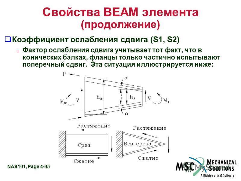 NAS101, Page 4-95 Свойства BEAM элемента (продолжение) Коэффициент ослабления сдвига (S1, S2) Фактор ослабления сдвига учитывает тот факт, что в конических балках, фланцы только частично испытывают поперечный сдвиг. Эта ситуация иллюстрируется ниже: