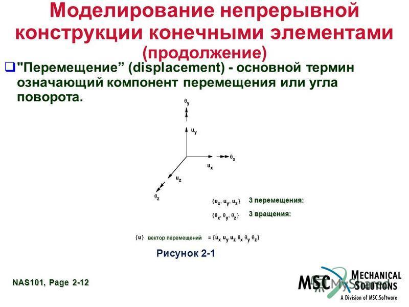 NAS101, Page 2-12 Моделирование непрерывной конструкции конечными элементами (продолжение) Перемещение (displacement) - основной термин означающий компонент перемещения или угла поворота. Рисунок 2-1 3 перемещения: 3 вращения: вектор перемещений