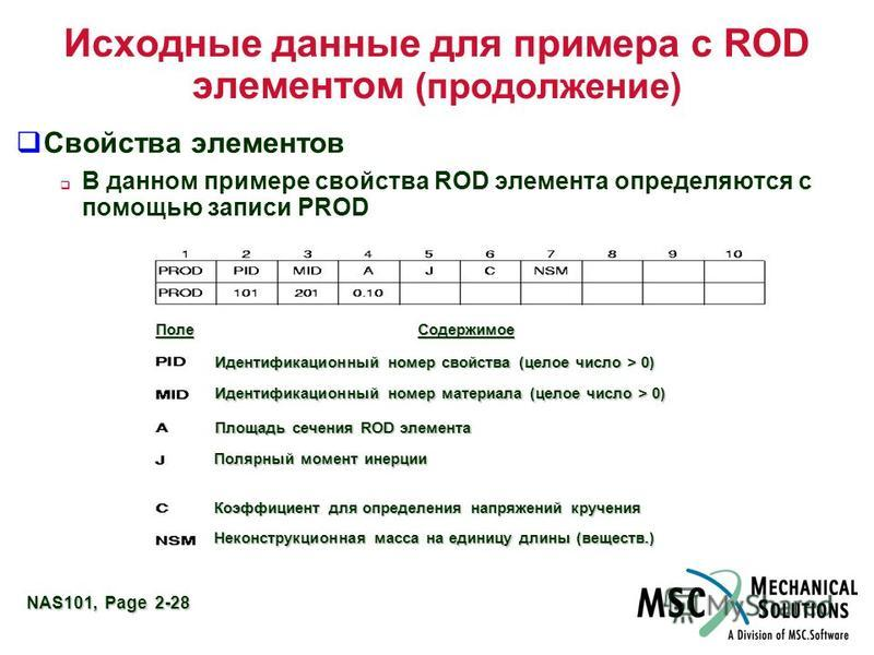NAS101, Page 2-28 Исходные данные для примера с ROD элементом (продолжение) Свойства элементов В данном примере свойства ROD элемента определяются с помощью записи PROD Поле Содержимое Идентификационный номер свойства (целое число > 0) Идентификацион
