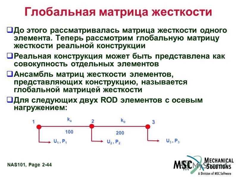 NAS101, Page 2-44 Глобальная матрица жесткости 1 2 3 kakakaka kbkbkbkb U 1, P 1 U 3, P 3 U 2, P 2 До этого рассматривалась матрица жесткости одного элемента. Теперь рассмотрим глобальную матрицу жесткости реальной конструкции Реальная конструкция мож