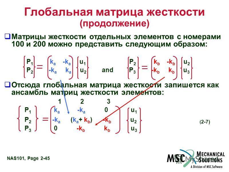 NAS101, Page 2-45 Глобальная матрица жесткости (продолжение) Матрицы жесткости отдельных элементов с номерами 100 и 200 можно представить следующим образом: P 1 k a -k a u 1 P 2 k b -k b u 2 P 2 -k a k a u 2 and P 3 -k b k b u 3 Отсюда глобальная мат