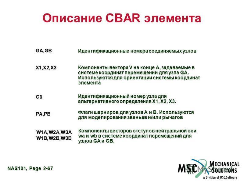 NAS101, Page 2-67 Описание CBAR элемента Идентификационные номера соединяемых узлов Компоненты вектора V на конце А, задаваемые в системе координат перемещений для узла GA. Используются для ориентации системы координат элемента Идентификационный номе
