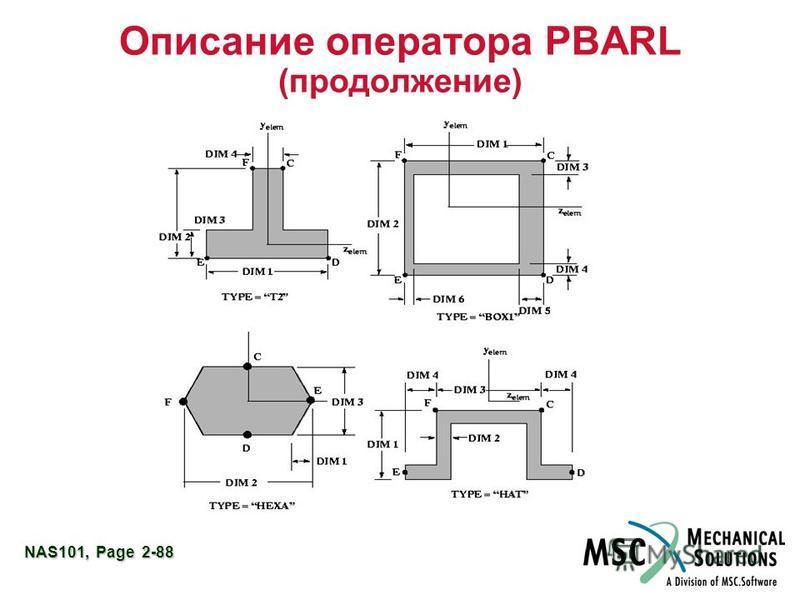 NAS101, Page 2-88 Описание оператора PBARL (продолжение)